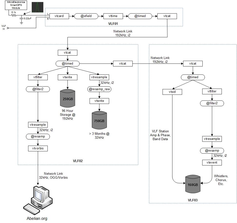 Groß Systemdiagramme Ideen - Der Schaltplan - greigo.com